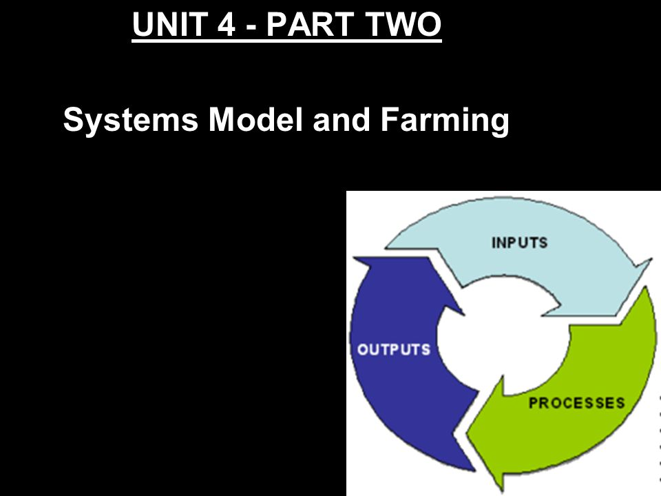 UNIT 4 - PART TWO Systems Model and Farming