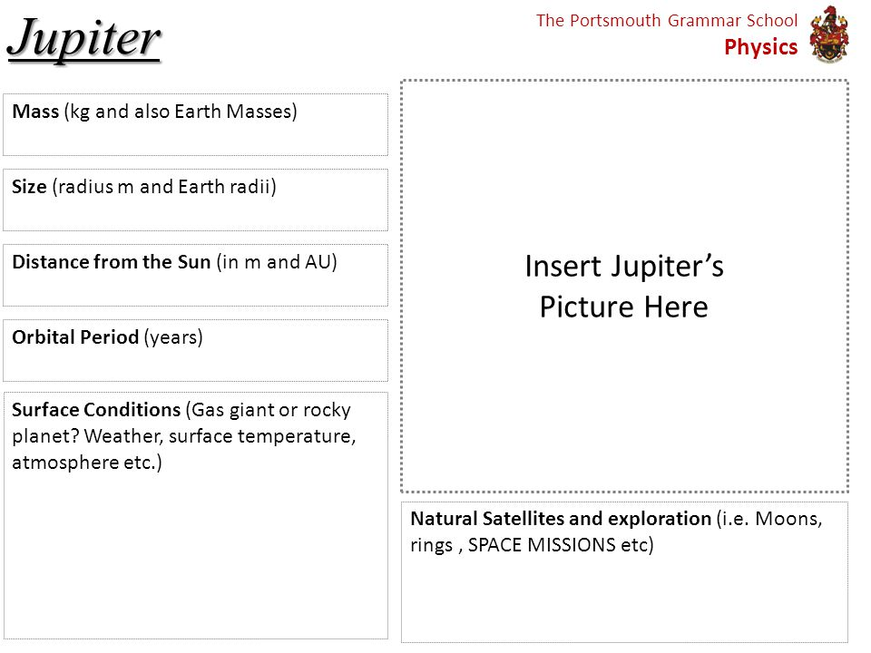 Jupiter Orbital Period (years) Mass (kg and also Earth Masses) Size (radius m and Earth radii) Distance from the Sun (in m and AU) Insert Jupiter's Picture Here The Portsmouth Grammar School Physics Natural Satellites and exploration (i.e.
