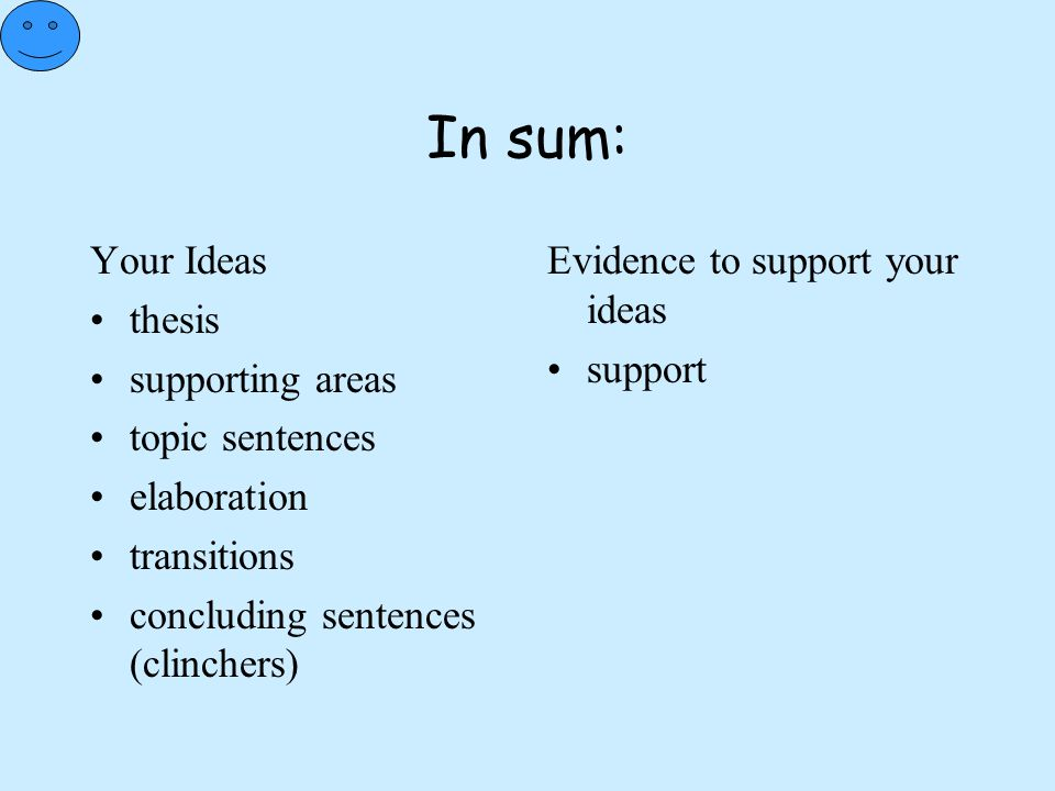 In sum: Your Ideas thesis supporting areas topic sentences elaboration transitions concluding sentences (clinchers) Evidence to support your ideas sup