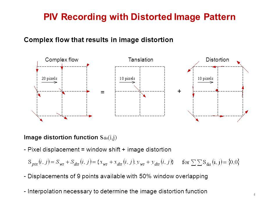 15 Image Pattern Correction Options 1.