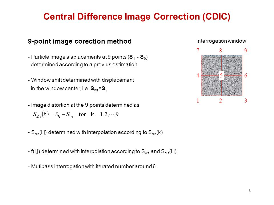 4-point image corection method - Window shift determined with displacement in the window center, i.e.