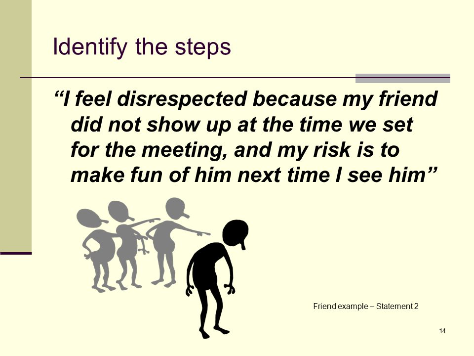 "14 Identify the steps ""I feel disrespected because my friend did not show up at the time we set for the meeting, and my risk is to make fun of him nex"