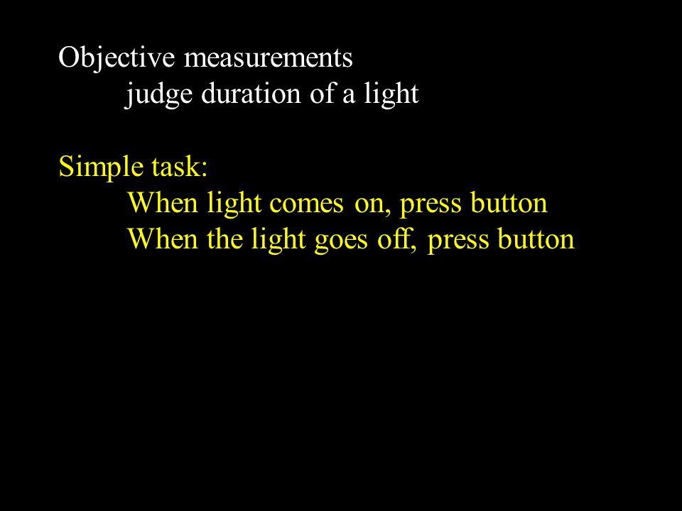 time milliseconds (ms) 0 Light ON