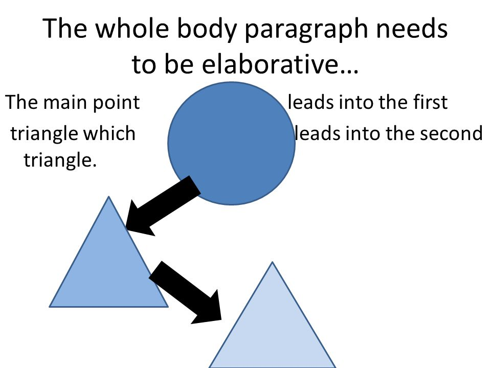 The whole body paragraph needs to be elaborative… The main point leads into the first triangle which leads into the second triangle.