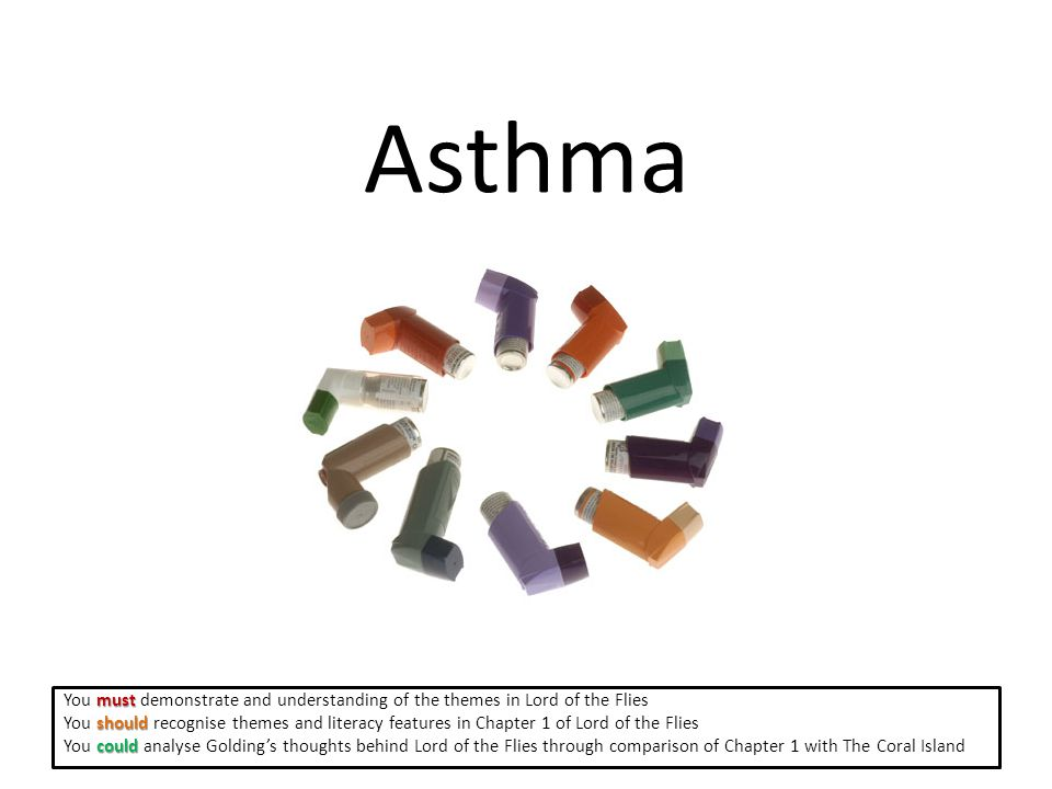 Asthma must You must demonstrate and understanding of the themes in Lord of the Flies should You should recognise themes and literacy features in Chapter 1 of Lord of the Flies could You could analyse Golding's thoughts behind Lord of the Flies through comparison of Chapter 1 with The Coral Island