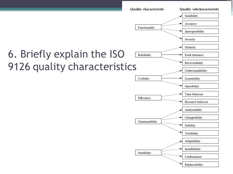 6. Briefly explain the ISO 9126 quality characteristics