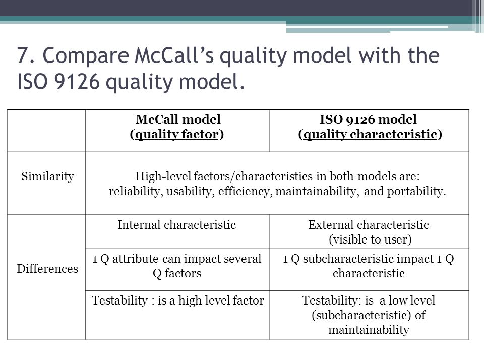 7. Compare McCall's quality model with the ISO 9126 quality model. ISO 9126 model (quality characteristic) McCall model (quality factor) High-level fa
