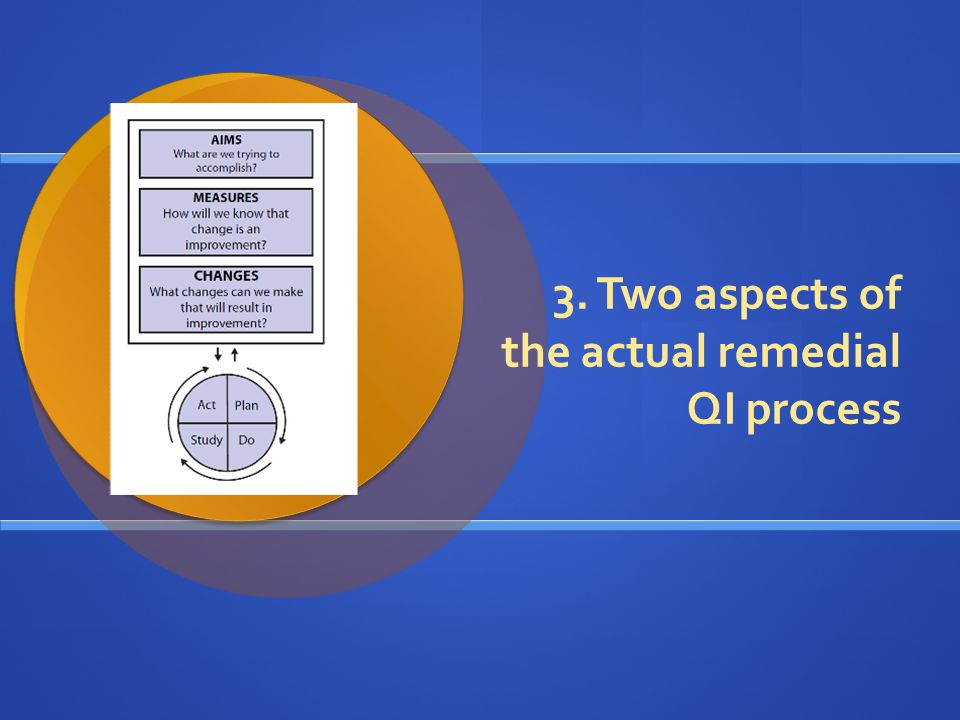 3. Two aspects of the actual remedial QI process