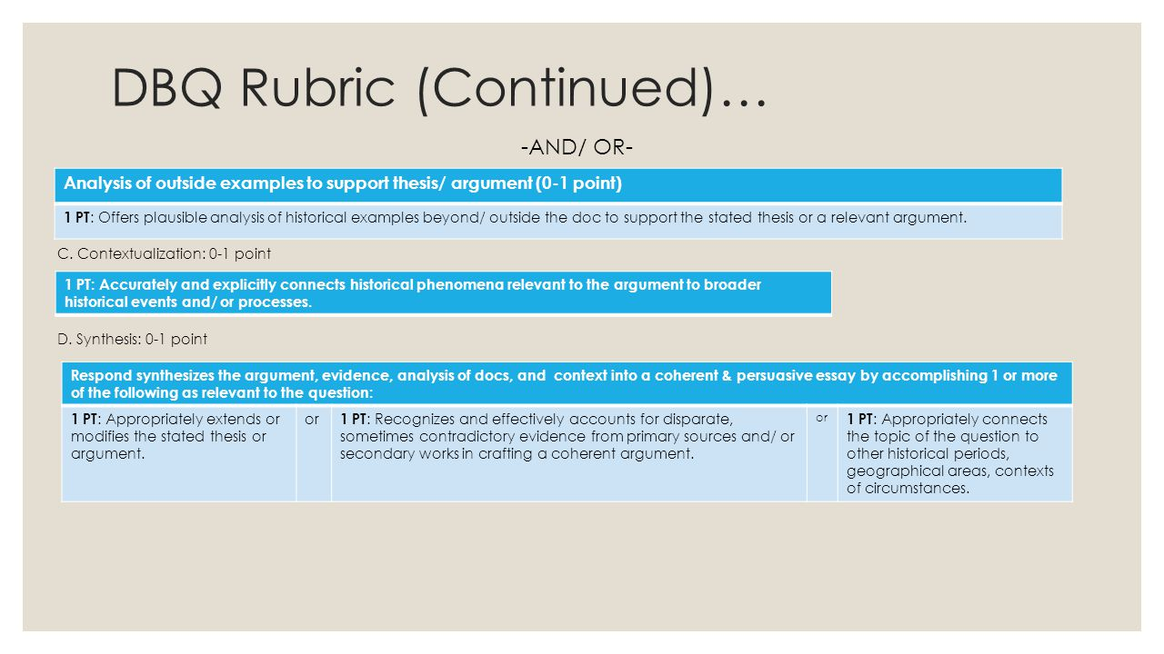 DBQ Rubric (Continued)… -AND/ OR- C. Contextualization: 0-1 point D. Synthesis: 0-1 point Analysis of outside examples to support thesis/ argument (0-