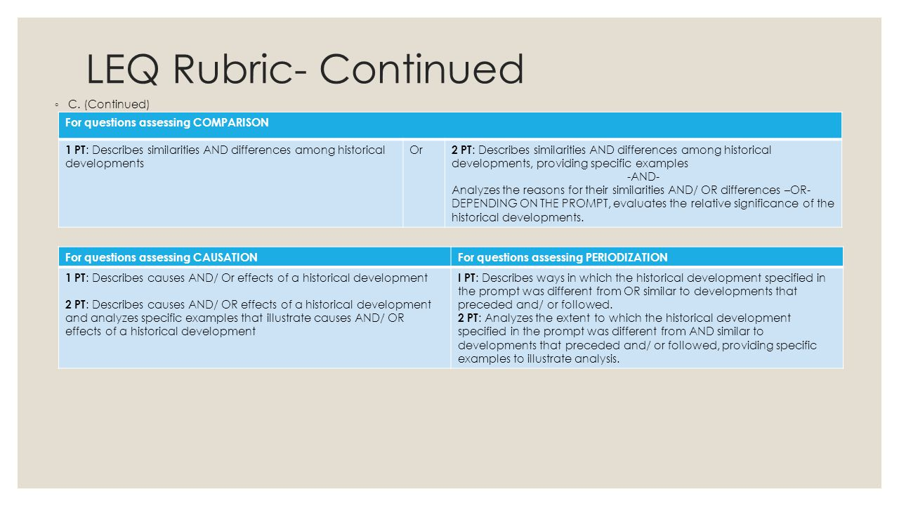 LEQ Rubric- Continued ◦ C. (Continued) For questions assessing COMPARISON 1 PT : Describes similarities AND differences among historical developments