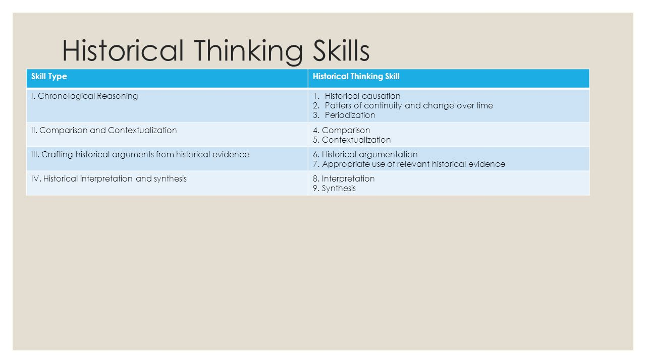 Historical Thinking Skills Skill TypeHistorical Thinking Skill I. Chronological Reasoning1.Historical causation 2.Patters of continuity and change ove