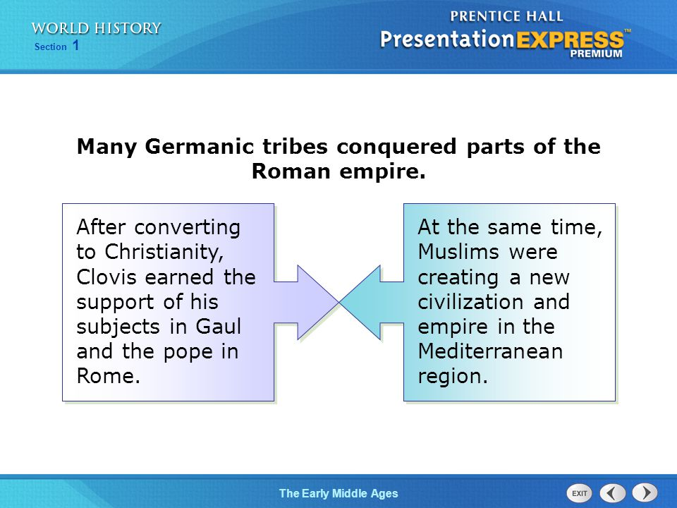 Section 1 The Early Middle Ages Many Germanic tribes conquered parts of the Roman empire. After converting to Christianity, Clovis earned the support