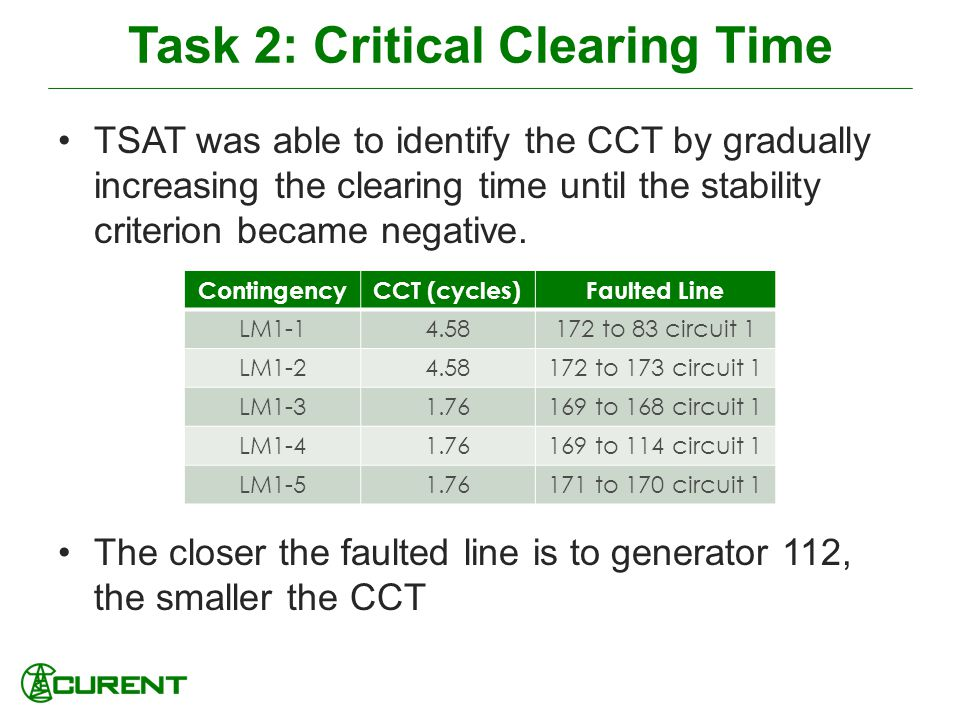 Task 2: Critical Clearing Time TSAT was able to identify the CCT by gradually increasing the clearing time until the stability criterion became negative.