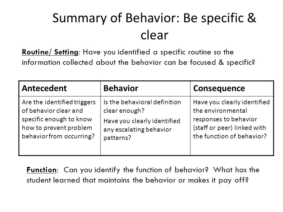 Summary of Behavior: Be specific & clear AntecedentBehaviorConsequence Are the identified triggers of behavior clear and specific enough to know how to prevent problem behavior from occurring.