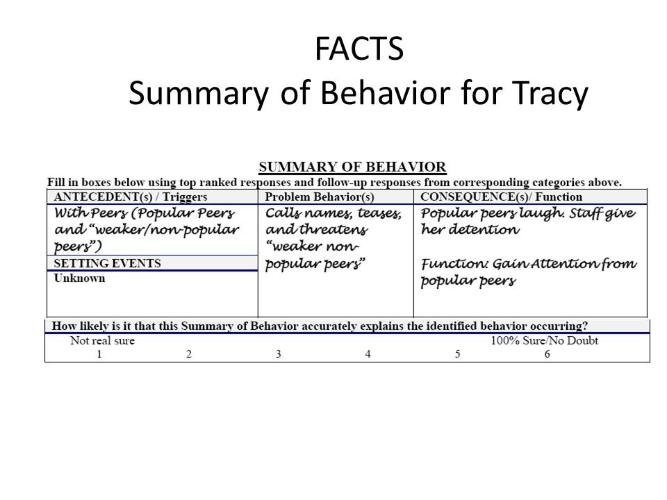 FACTS Summary of Behavior for Tracy