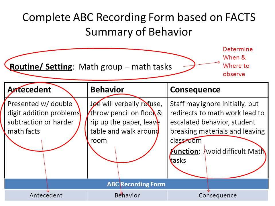 Complete ABC Recording Form based on FACTS Summary of Behavior AntecedentBehaviorConsequence Presented w/ double digit addition problems, subtraction or harder math facts Joe will verbally refuse, throw pencil on floor & rip up the paper, leave table and walk around room Staff may ignore initially, but redirects to math work lead to escalated behavior, student breaking materials and leaving classroom Function: Avoid difficult Math tasks 135 Routine/ Setting: Math group – math tasks Determine When & Where to observe ABC Recording Form AntecedentBehaviorConsequence