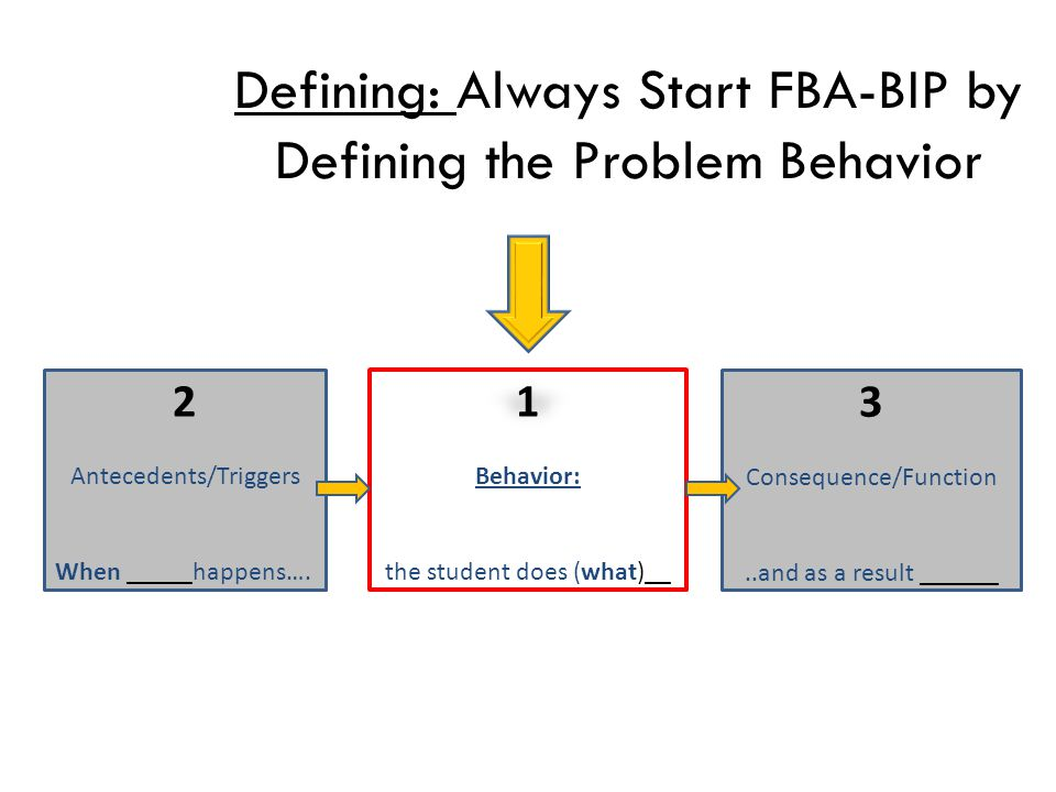 Defining: Always Start FBA-BIP by Defining the Problem Behavior 2 Antecedents/Triggers When _____happens….