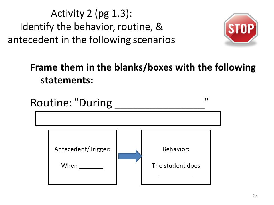 Activity 2 (pg 1.3): Identify the behavior, routine, & antecedent in the following scenarios Frame them in the blanks/boxes with the following statements: Routine: During _______________ 28 Antecedent/Trigger: When _______ Behavior: The student does __________
