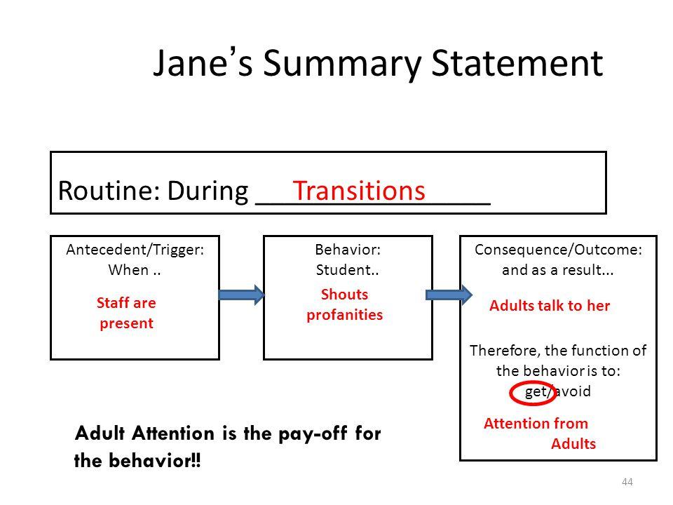 Jane's Summary Statement 44 Antecedent/Trigger: When..
