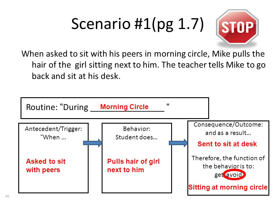 Scenario #1(pg 1.7) When asked to sit with his peers in morning circle, Mike pulls the hair of the girl sitting next to him.