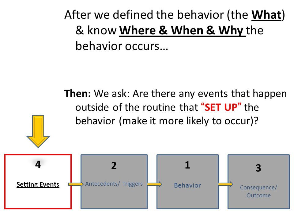 After we defined the behavior (the What) & know Where & When & Why the behavior occurs… Then: We ask: Are there any events that happen outside of the routine that SET UP the behavior (make it more likely to occur).