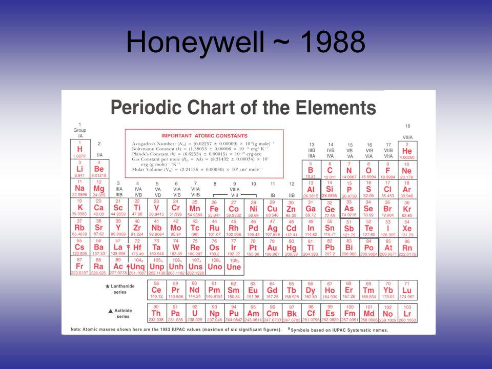 Honeywell ~ 1988