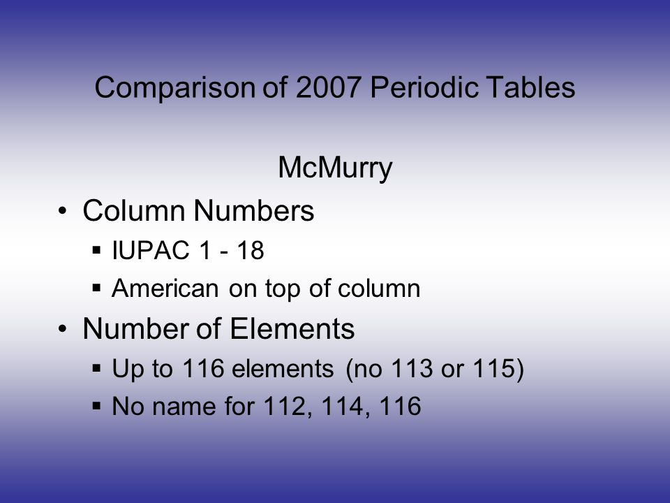 Comparison of 2007 Periodic Tables McMurry Column Numbers  IUPAC 1 - 18  American on top of column Number of Elements  Up to 116 elements (no 113 or 115)  No name for 112, 114, 116