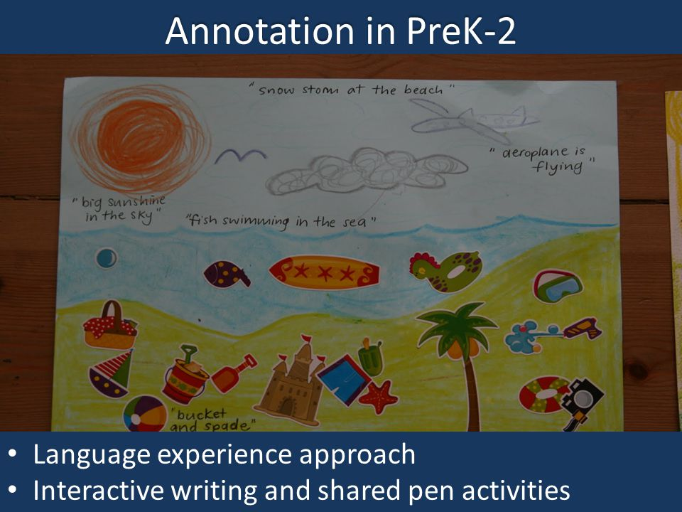 Annotation in PreK-2 Language experience approach Interactive writing and shared pen activities