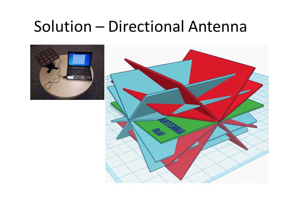 Solution – Directional Antenna