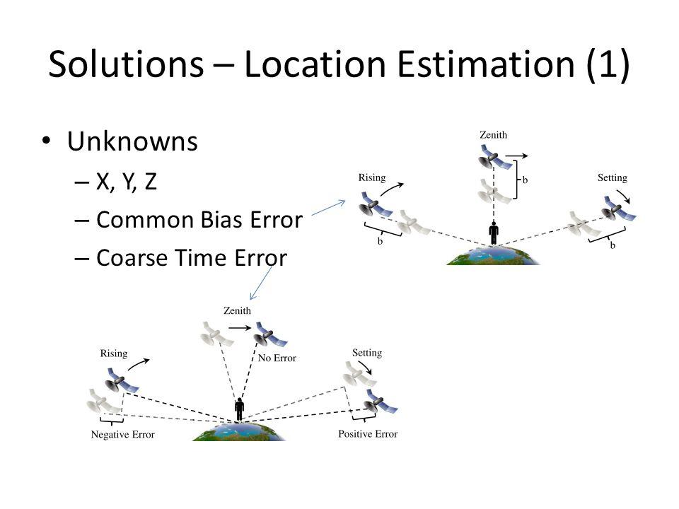 Solutions – Location Estimation (1) Unknowns – X, Y, Z – Common Bias Error – Coarse Time Error
