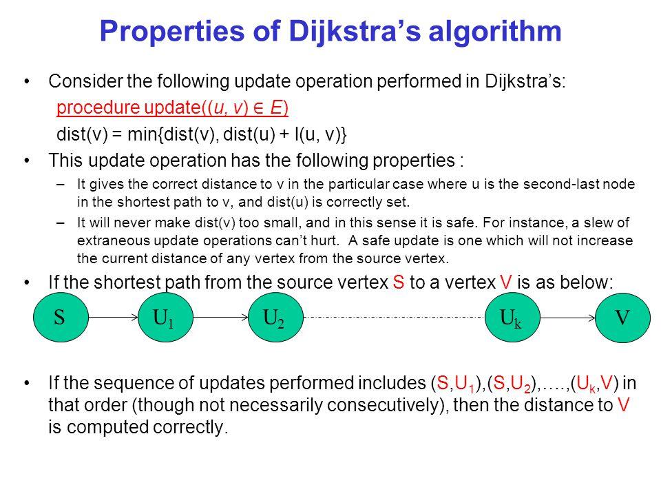 Properties of Dijkstra's algorithm U1U1 SU2U2 UkUk V