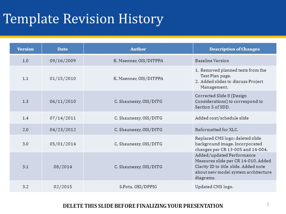 Template Revision History DELETE THIS SLIDE BEFORE FINALIZING YOUR PRESENTATION VersionDateAuthorDescription of Changes 1.009/16/2009K. Maenner, OIS/D