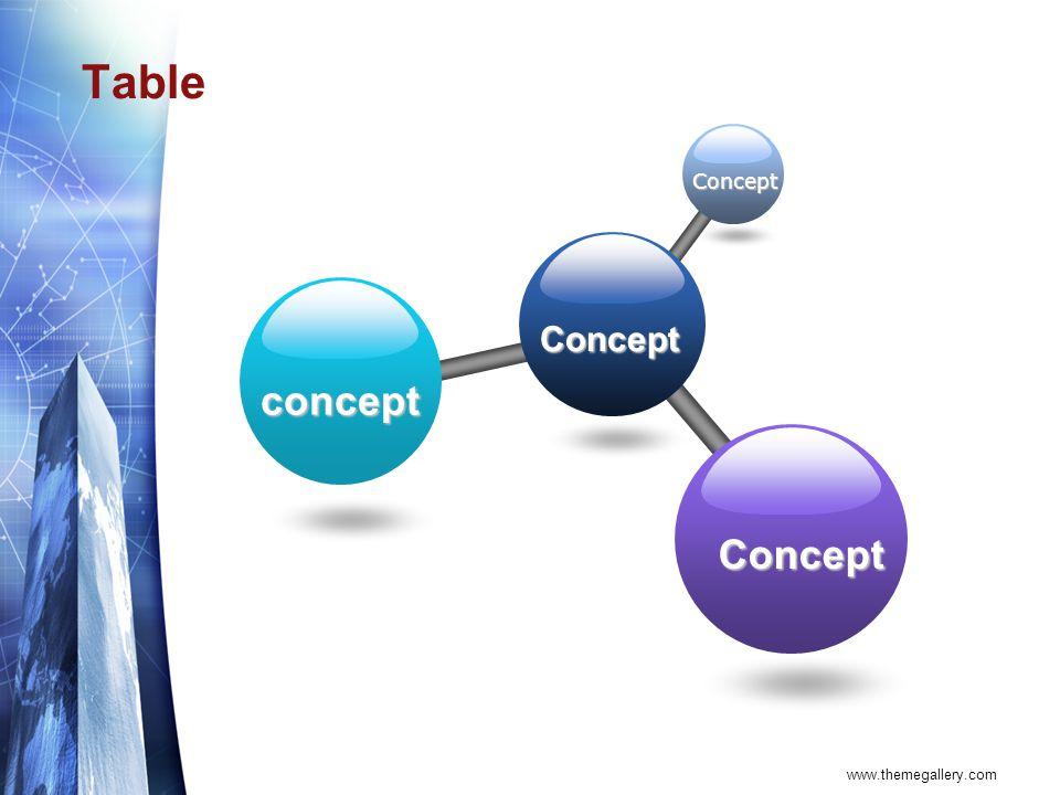 www.themegallery.com Table Concept Concept concept Concept