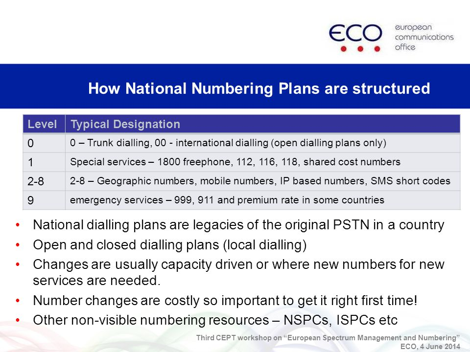 National dialling plans are legacies of the original PSTN in a country Open and closed dialling plans (local dialling) Changes are usually capacity driven or where new numbers for new services are needed.