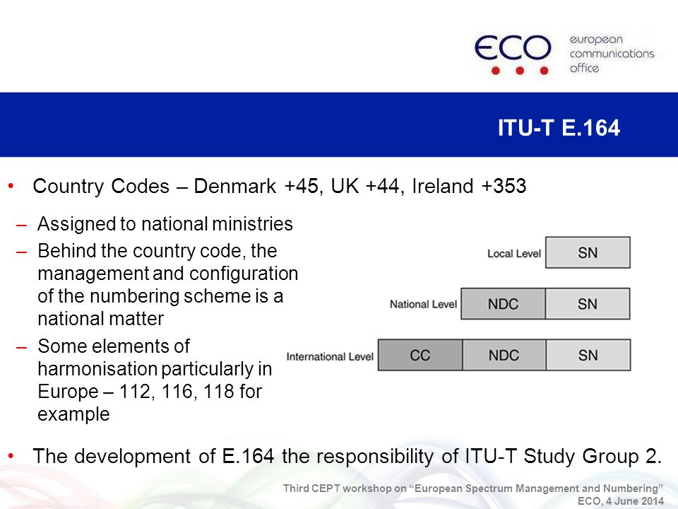 ITU-T E.164 –Assigned to national ministries –Behind the country code, the management and configuration of the numbering scheme is a national matter –Some elements of harmonisation particularly in Europe – 112, 116, 118 for example The development of E.164 the responsibility of ITU-T Study Group 2.