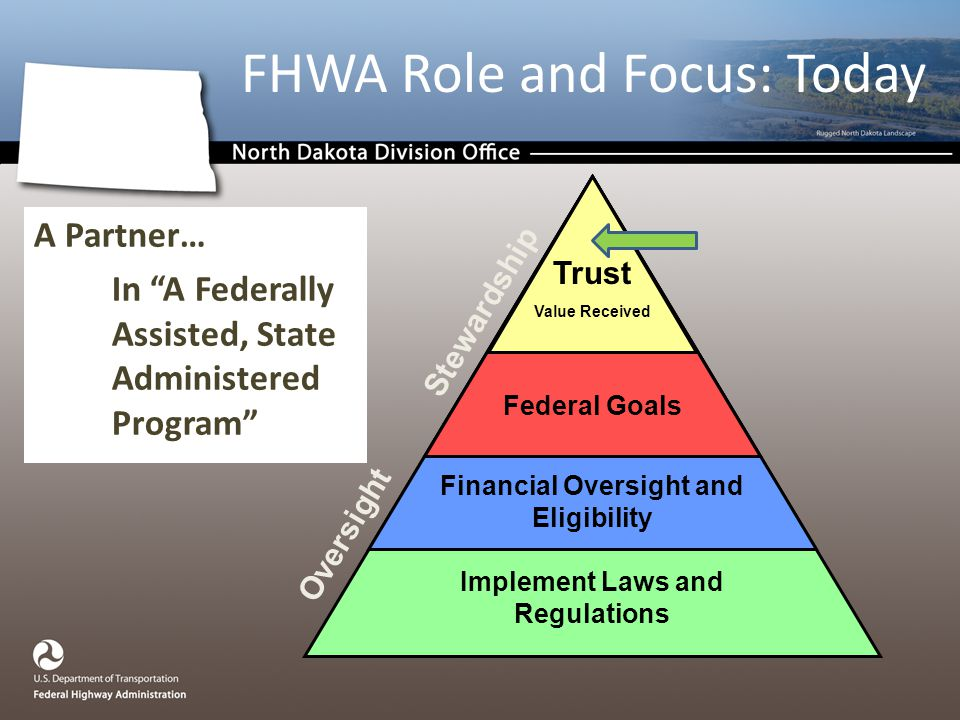 A Partner… In A Federally Assisted, State Administered Program Oversight Stewardship Implement Laws and Regulations Financial Oversight and Eligibility Federal Goals Trust Value Received FHWA Role and Focus: Today