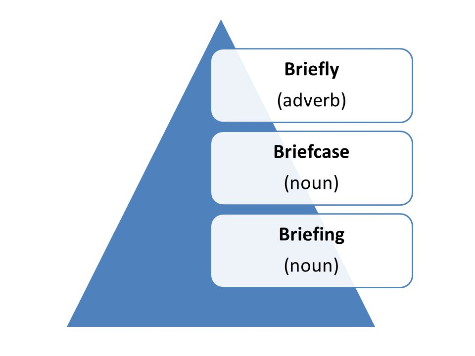 Briefly (adverb) Briefcase (noun) Briefing (noun)
