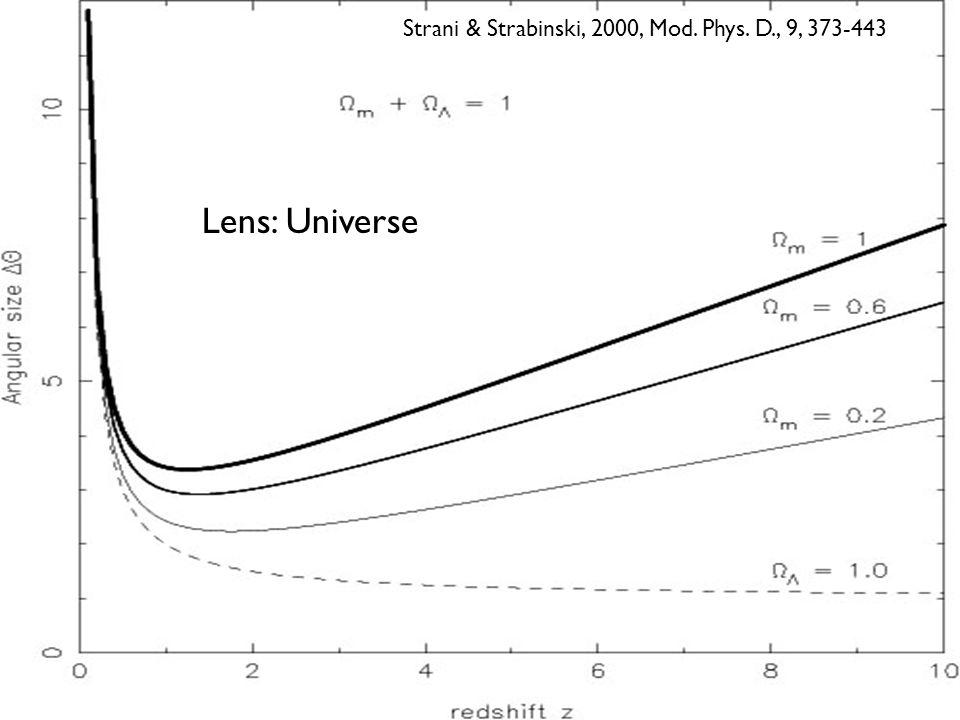Strani & Strabinski, 2000, Mod. Phys. D., 9, 373-443 Lens: Universe