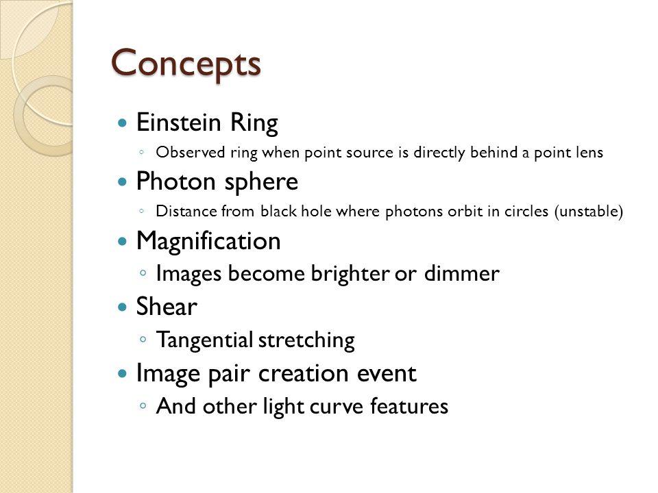 Credit: NASA, Wikipedia: Gravitational Lens Concept: Einstein Ring