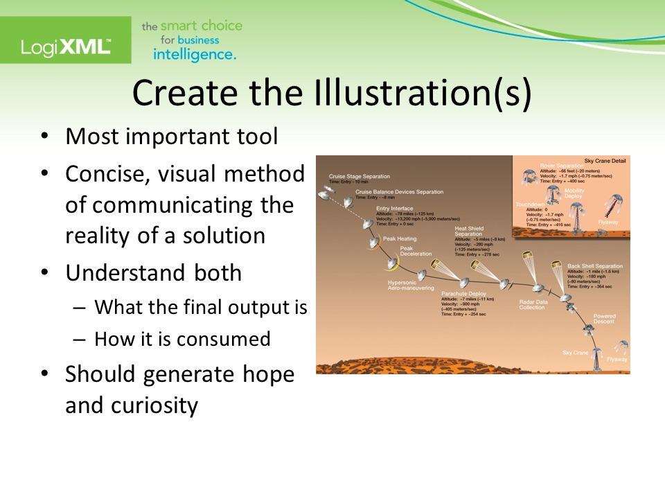 Create the Illustration(s) Most important tool Concise, visual method of communicating the reality of a solution Understand both – What the final output is – How it is consumed Should generate hope and curiosity
