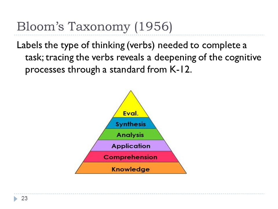 Bloom's Taxonomy (1956) Labels the type of thinking (verbs) needed to complete a task; tracing the verbs reveals a deepening of the cognitive processe