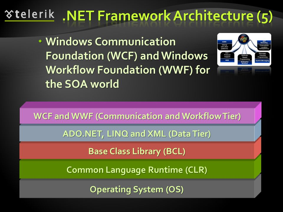 Operating System (OS) Common Language Runtime (CLR) Base Class Library (BCL) ADO.NET, LINQ and XML (Data Tier) WCF and WWF (Communication and Workflow