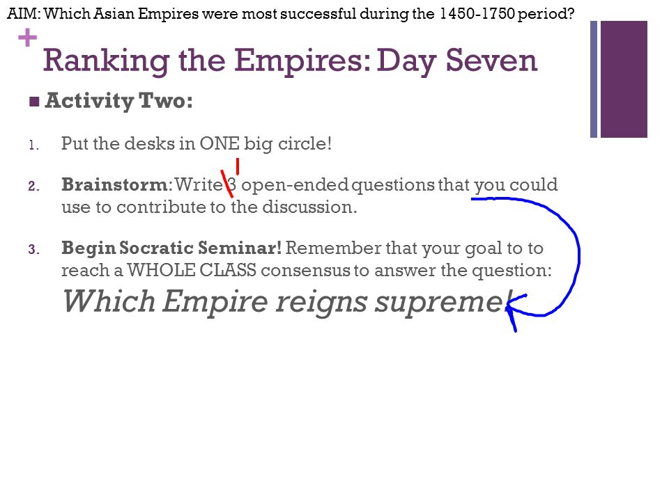 + Ranking the Empires: Day Seven Activity Two: 1. Put the desks in ONE big circle.
