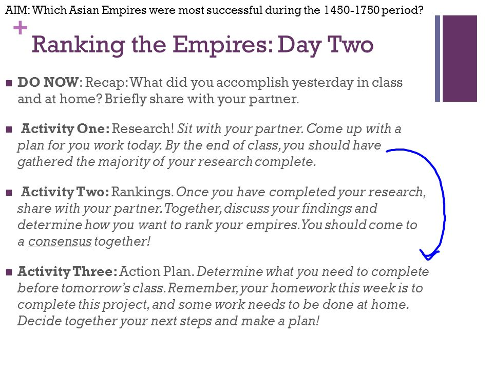 + Ranking the Empires: Day Three DO NOW: Recap: What did you accomplish yesterday in class and at home.