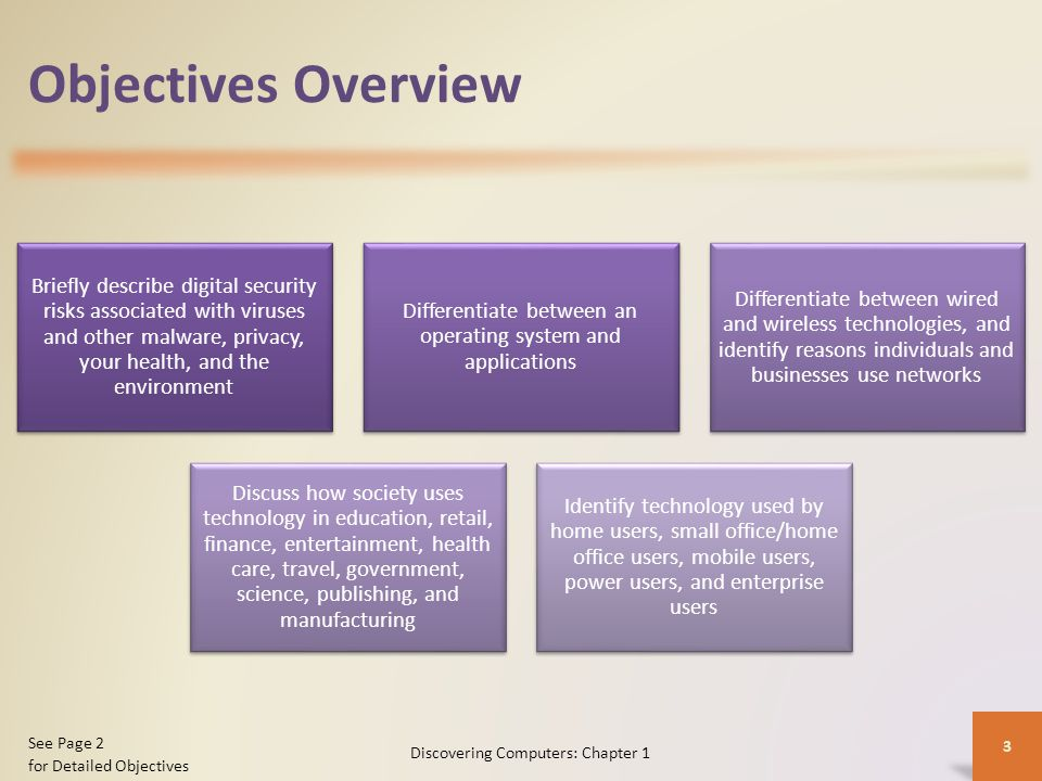 Objectives Overview Briefly describe digital security risks associated with viruses and other malware, privacy, your health, and the environment Diffe