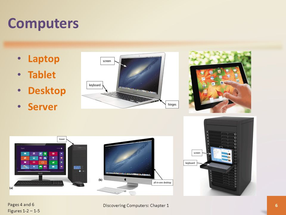Computers Laptop Tablet Desktop Server Discovering Computers: Chapter 1 6 Pages 4 and 6 Figures 1-2 – 1-5