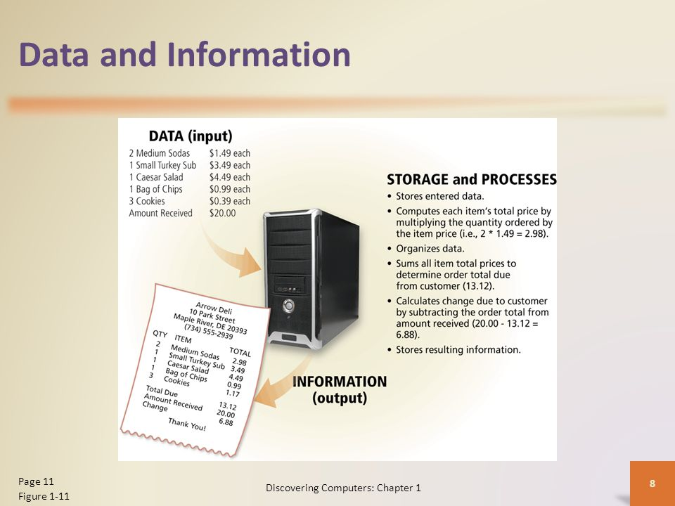 Data and Information Discovering Computers: Chapter 1 8 Page 11 Figure 1-11