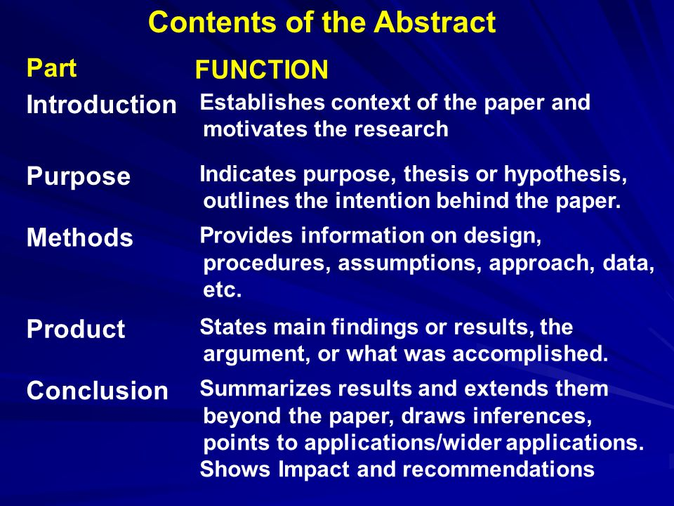 Part FUNCTION Introduction Establishes context of the paper and motivates the research Purpose Indicates purpose, thesis or hypothesis, outlines the intention behind the paper.