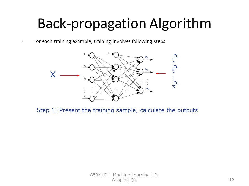 Back-propagation Algorithm For each training example, training involves following steps G53MLE | Machine Learning | Dr Guoping Qiu12 Step 1: Present the training sample, calculate the outputs X d 1, d 2, …d M
