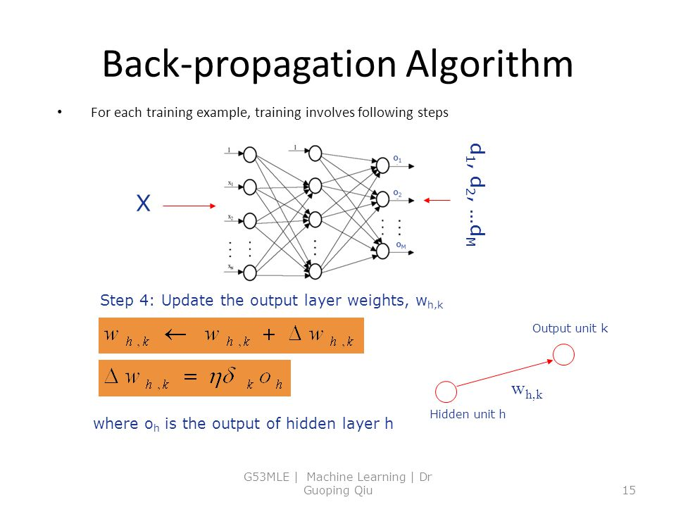 Back-propagation Algorithm For each training example, training involves following steps G53MLE | Machine Learning | Dr Guoping Qiu15 Step 4: Update the output layer weights, w h,k X d 1, d 2, …d M Hidden unit h Output unit k w h,k where o h is the output of hidden layer h